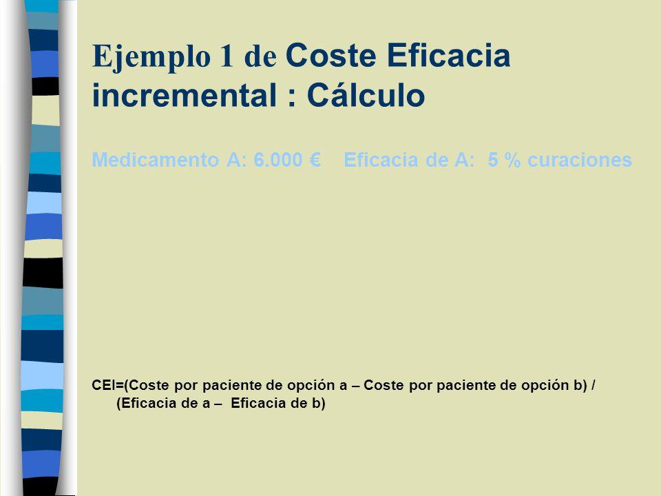 Ejemplo 1 de Coste Eficacia incremental : Cálculo Medicamento A: 6.000 Eficacia de A: 5 % curaciones CEI=(Coste por paciente de opción a – Coste por paciente de opción b) / (Eficacia de a – Eficacia de b)