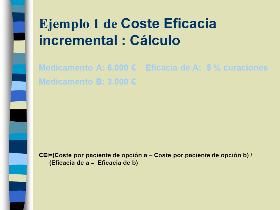 Ejemplo 1 de Coste Eficacia incremental : Cálculo Medicamento A: 6.000 Eficacia de A: 5 % curaciones Medicamento B: 3.000 CEI=(Coste por paciente de opción a – Coste por paciente de opción b) / (Eficacia de a – Eficacia de b)