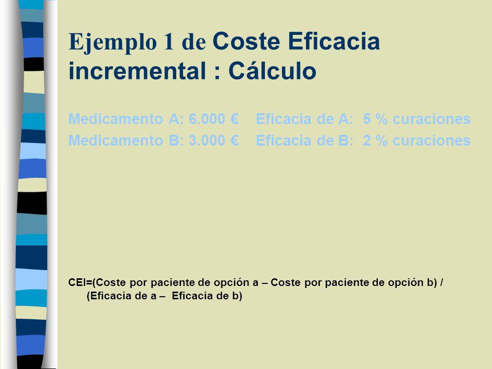 Ejemplo 1 de Coste Eficacia incremental : Cálculo Medicamento A: 6.000 Eficacia de A: 5 % curaciones Medicamento B: 3.000 Eficacia de B: 2 % curaciones CEI=(Coste por paciente de opción a – Coste por paciente de opción b) / (Eficacia de a – Eficacia de b)
