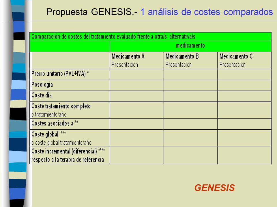 Propuesta GENESIS.- 1 análisis de costes comparados GENESIS