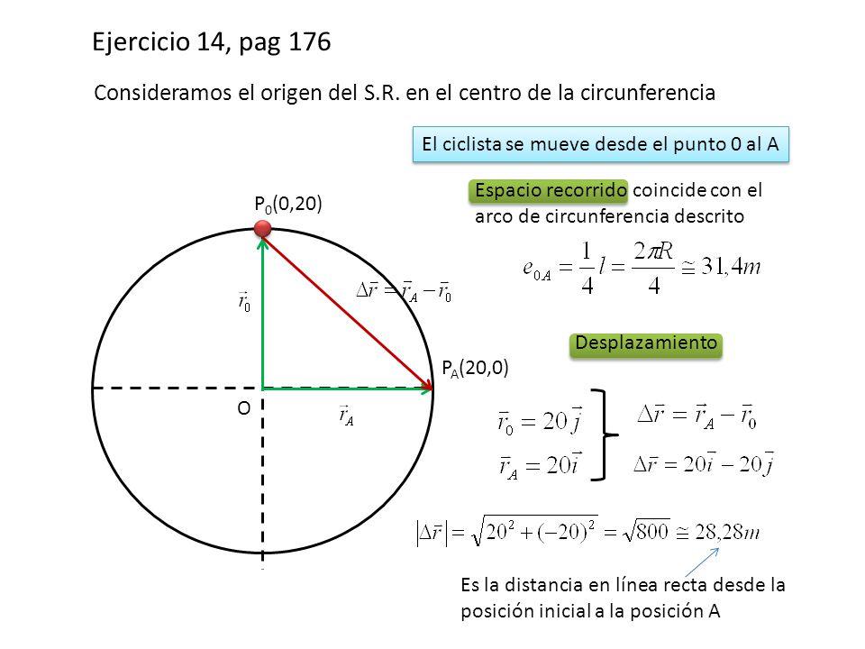 Ejercicio 14, pag 176 P 0 (0,20) O P A (20,0) Espacio recorrido coincide con el arco de circunferencia descrito Consideramos el origen del S.R. en el