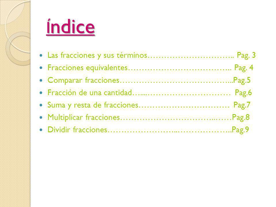 Las fracciones y sus términos Una fracción representa parte de una unidad.