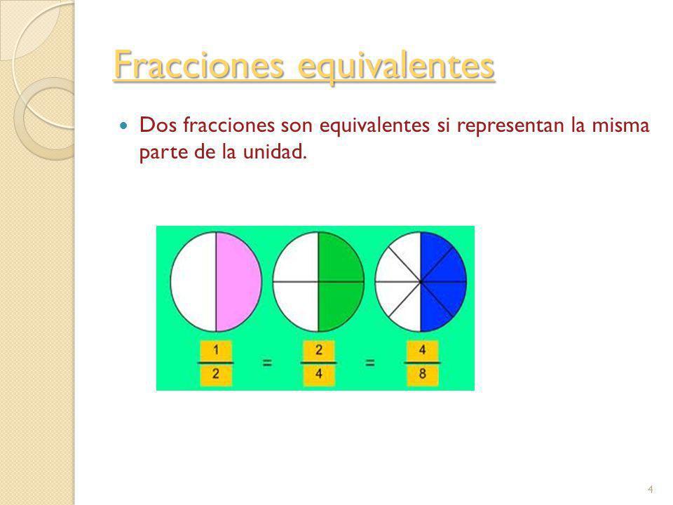 Comparar fracciones Para comparar fracciones con el mismo denominador, comparamos los numeradores.