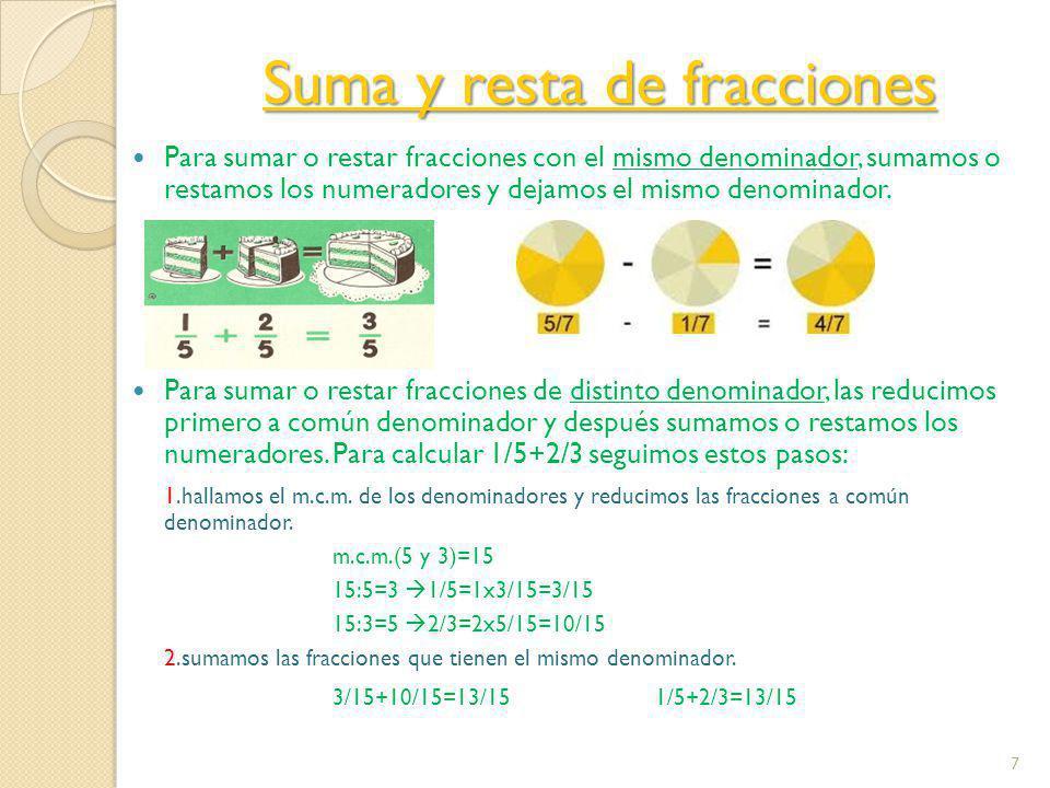 Multiplicar fracciones Multiplicar un numero por una fracción.