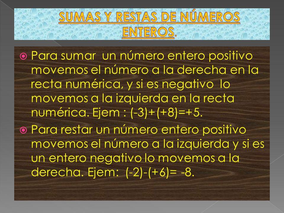 Para sumar un número entero positivo movemos el número a la derecha en la recta numérica, y si es negativo lo movemos a la izquierda en la recta numér