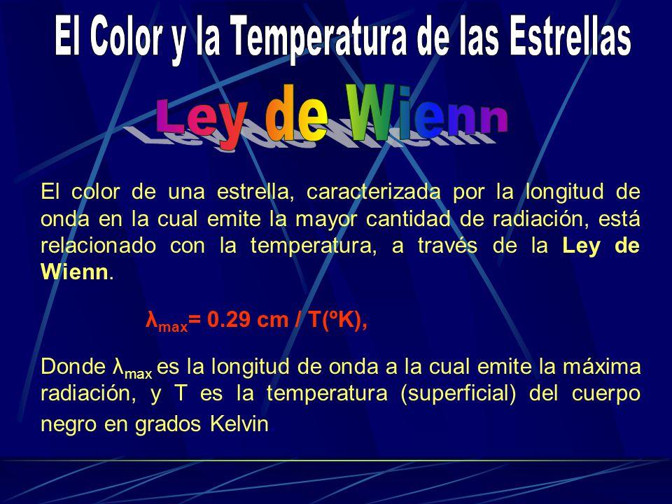El color de una estrella, caracterizada por la longitud de onda en la cual emite la mayor cantidad de radiación, está relacionado con la temperatura,
