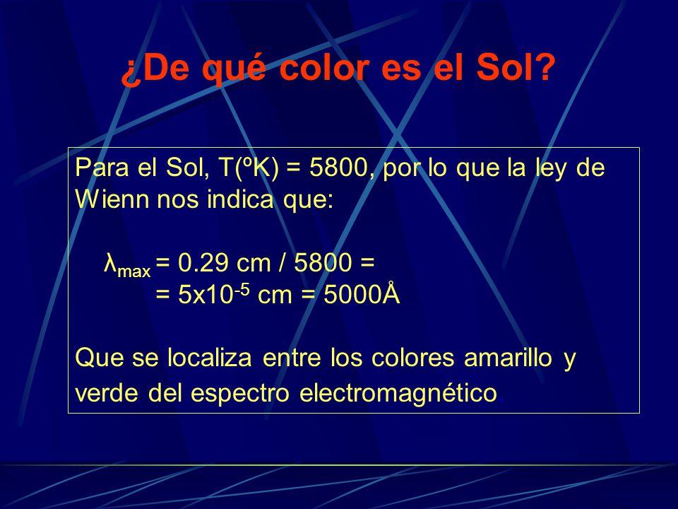 Para el Sol, T(ºK) = 5800, por lo que la ley de Wienn nos indica que: λ max = 0.29 cm / 5800 = = 5x10 -5 cm = 5000Å Que se localiza entre los colores