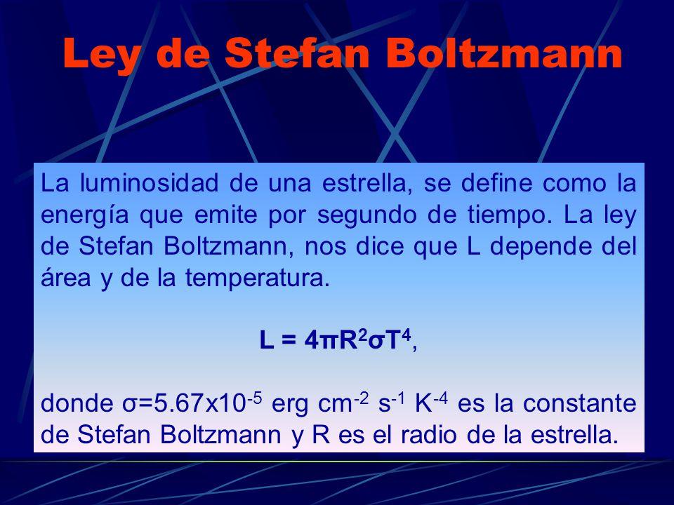 Ley de Stefan Boltzmann La luminosidad de una estrella, se define como la energía que emite por segundo de tiempo. La ley de Stefan Boltzmann, nos dic