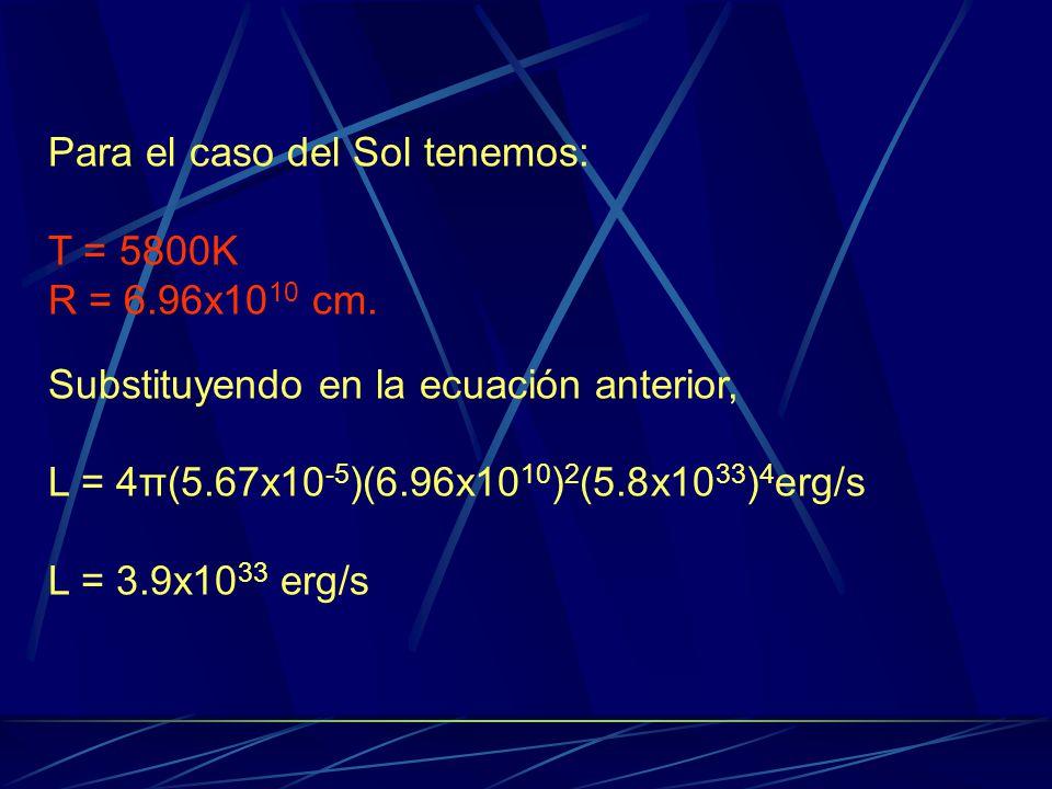 Para el caso del Sol tenemos: T = 5800K R = 6.96x10 10 cm. Substituyendo en la ecuación anterior, L = 4π(5.67x10 -5 )(6.96x10 10 ) 2 (5.8x10 33 ) 4 er