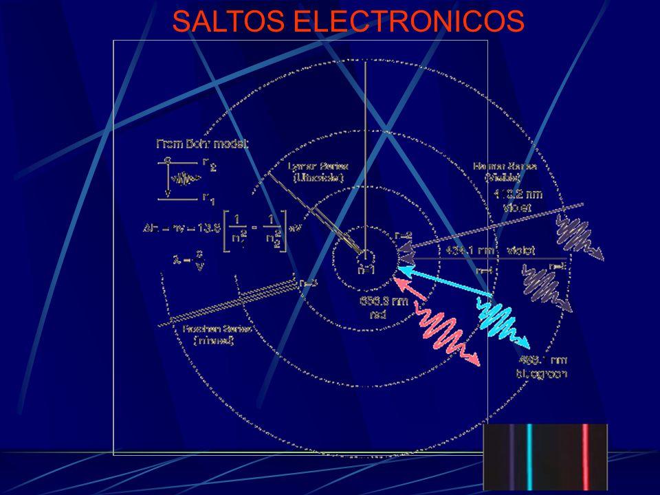 SALTOS ELECTRONICOS