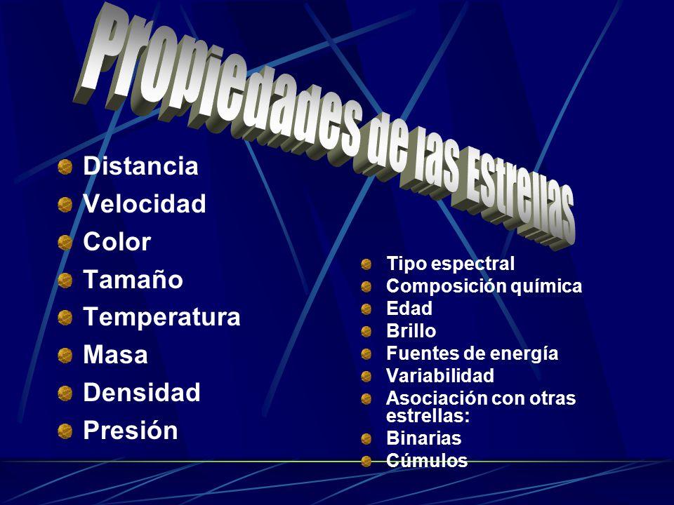 Distancia Velocidad Color Tamaño Temperatura Masa Densidad Presión Tipo espectral Composición química Edad Brillo Fuentes de energía Variabilidad Asoc