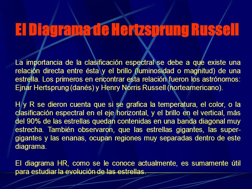 El Diagrama de Hertzsprung Russell La importancia de la clasificación espectral se debe a que existe una relación directa entre ésta y el brillo (lumi