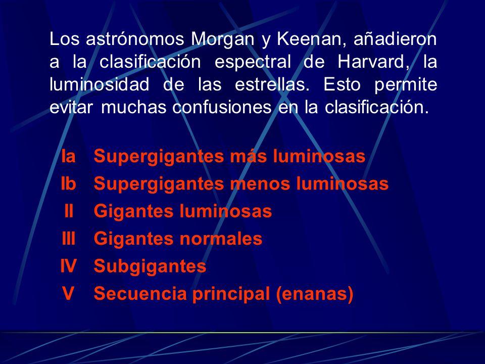 Los astrónomos Morgan y Keenan, añadieron a la clasificación espectral de Harvard, la luminosidad de las estrellas. Esto permite evitar muchas confusi