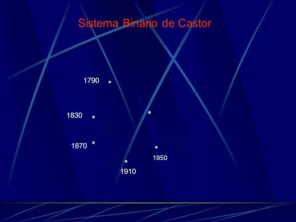1950 1910 1870 1830 1790 Sistema Binario de Castor