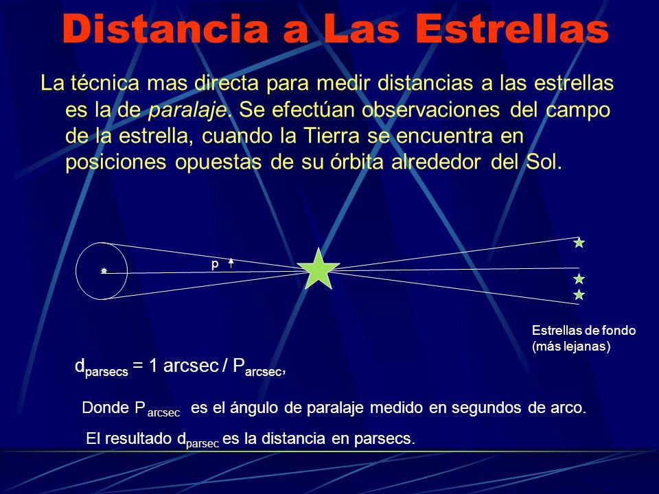 Distancia a Las Estrellas La técnica mas directa para medir distancias a las estrellas es la de paralaje. Se efectúan observaciones del campo de la es