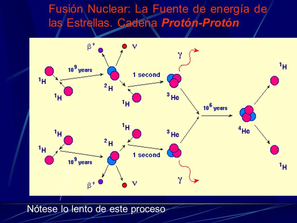 Fusión Nuclear: La Fuente de energía de las Estrellas. Cadena Protón-Protón Nótese lo lento de este proceso