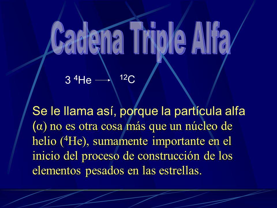 3 4 He 12 C ( α) no es otra cosa más que un núcleo de helio ( 4 He), sumamente importante en el inicio del proceso de construcción de los elementos pe