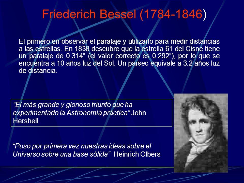 El primero en observar el paralaje y utilizarlo para medir distancias a las estrellas. En 1838 descubre que la estrella 61 del Cisne tiene un paralaje