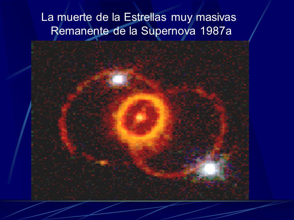 La muerte de la Estrellas muy masivas Remanente de la Supernova 1987a