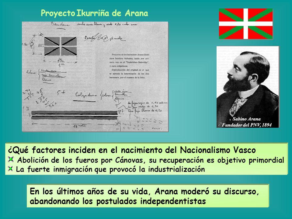 Proyecto Ikurriña de Arana En los últimos años de su vida, Arana moderó su discurso, abandonando los postulados independentistas ¿Qué factores inciden