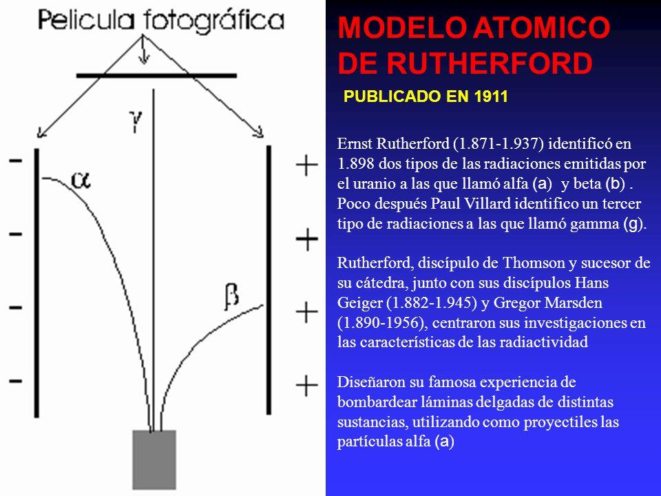 MODELO ATOMICO DE RUTHERFORD PUBLICADO EN 1911 Ernst Rutherford (1.871-1.937) identificó en 1.898 dos tipos de las radiaciones emitidas por el uranio