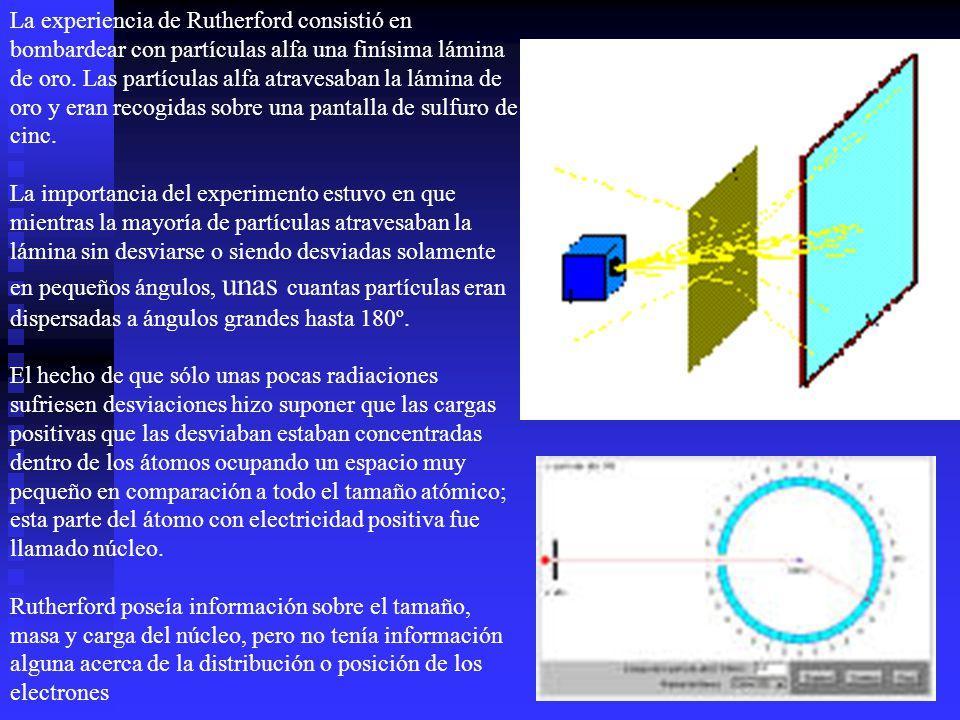 La experiencia de Rutherford consistió en bombardear con partículas alfa una finísima lámina de oro. Las partículas alfa atravesaban la lámina de oro