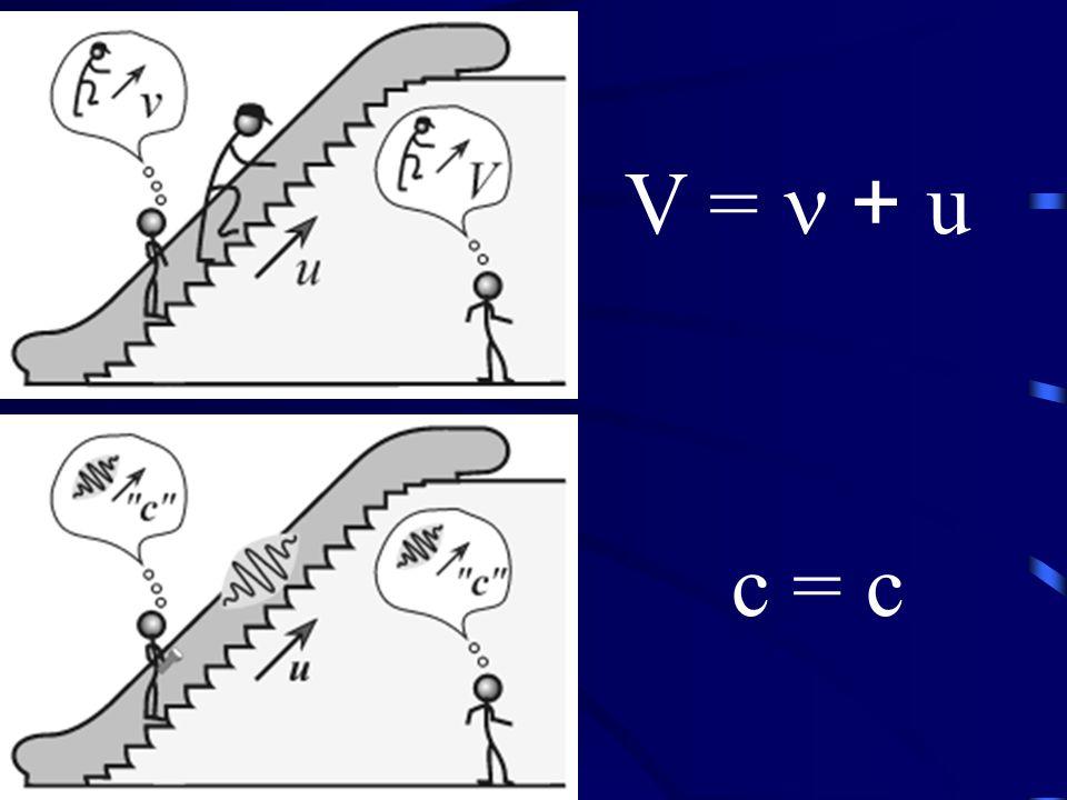V = + u c = c