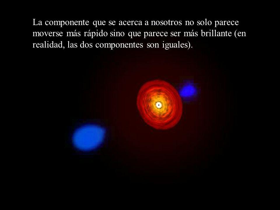 La componente que se acerca a nosotros no solo parece moverse más rápido sino que parece ser más brillante (en realidad, las dos componentes son igual