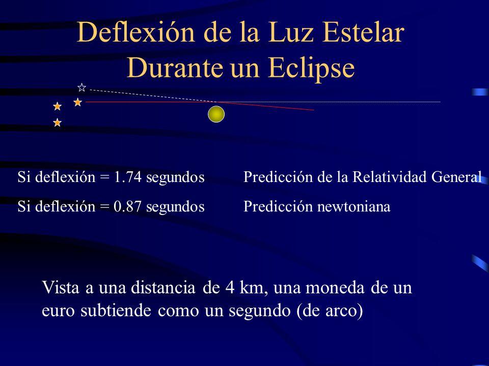Deflexión de la Luz Estelar Durante un Eclipse Si deflexión = 1.74 segundos Predicción de la Relatividad General Si deflexión = 0.87 segundos Predicción newtoniana Vista a una distancia de 4 km, una moneda de un euro subtiende como un segundo (de arco)
