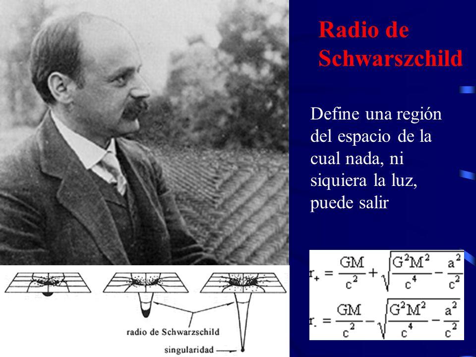 Radio de Schwarszchild Define una región del espacio de la cual nada, ni siquiera la luz, puede salir