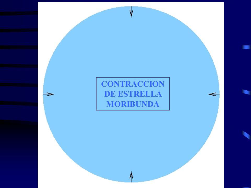 CONTRACCION DE ESTRELLA MORIBUNDA