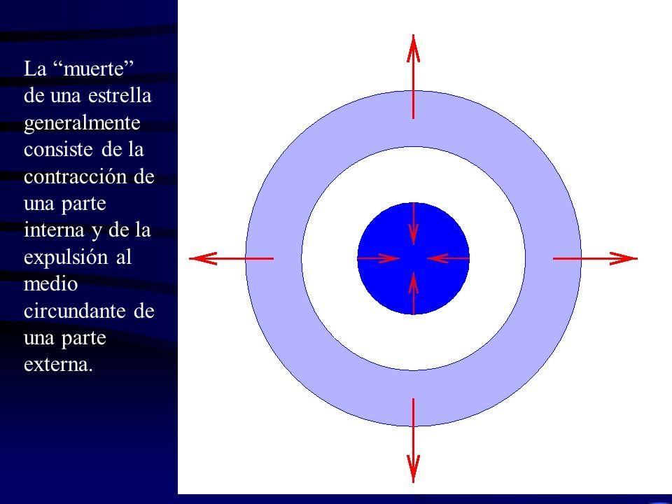 La muerte de una estrella generalmente consiste de la contracción de una parte interna y de la expulsión al medio circundante de una parte externa.