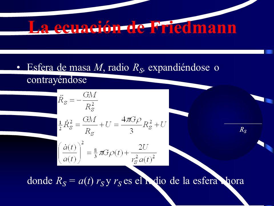 La ecuación de Friedmann Esfera de masa M, radio R S, expandiéndose o contrayéndose donde R S = a(t) r S y r S es el radio de la esfera ahora RSRS