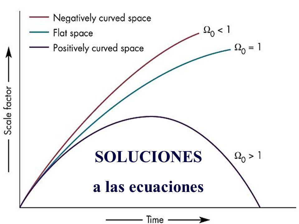 SOLUCIONES a las ecuaciones