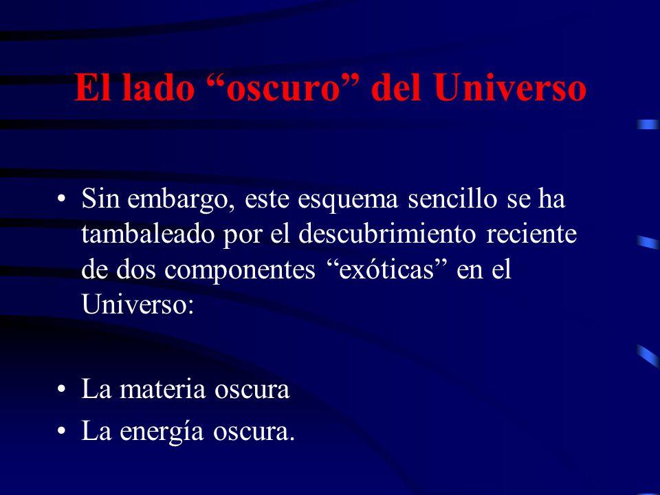 El lado oscuro del Universo Sin embargo, este esquema sencillo se ha tambaleado por el descubrimiento reciente de dos componentes exóticas en el Universo: La materia oscura La energía oscura.