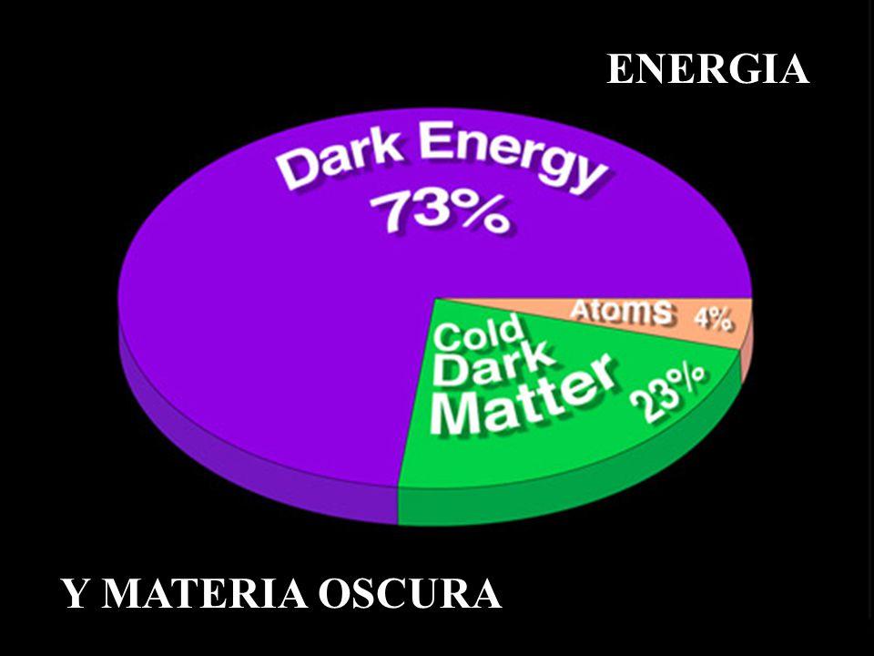 ENERGIA Y MATERIA OSCURA
