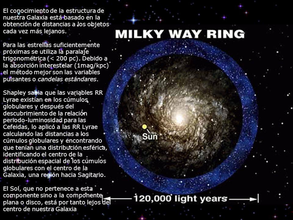 El conocimiento de la estructura de nuestra Galaxia está basado en la obtención de distancias a los objetos cada vez más lejanos. Para las estrellas s