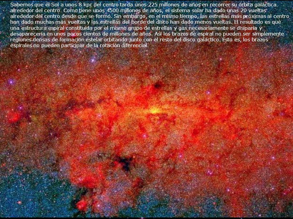 Sabemos que el Sol a unos 8 kpc del centro tarda unos 225 millones de años en recorrer su órbita galáctica alrededor del centro. Como tiene unos 4500