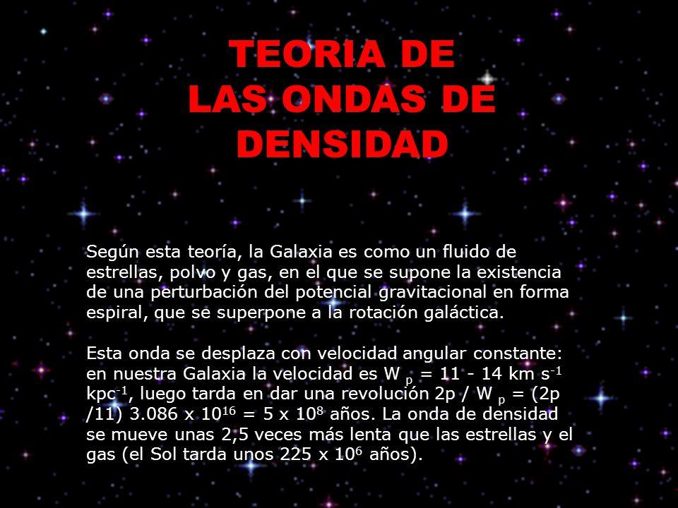 TEORIA DE LAS ONDAS DE DENSIDAD Según esta teoría, la Galaxia es como un fluido de estrellas, polvo y gas, en el que se supone la existencia de una pe