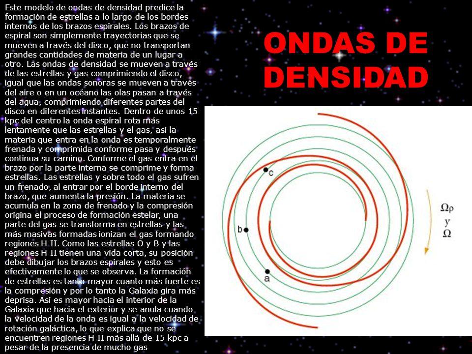 Este modelo de ondas de densidad predice la formación de estrellas a lo largo de los bordes internos de los brazos espirales. Los brazos de espiral so