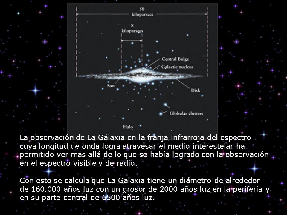 La observación de La Galaxia en la franja infrarroja del espectro cuya longitud de onda logra atravesar el medio interestelar ha permitido ver mas all