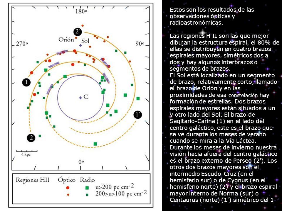 Estos son los resultados de las observaciones ópticas y radioastronómicas. Las regiones H II son las que mejor dibujan la estructura espiral, el 80% d