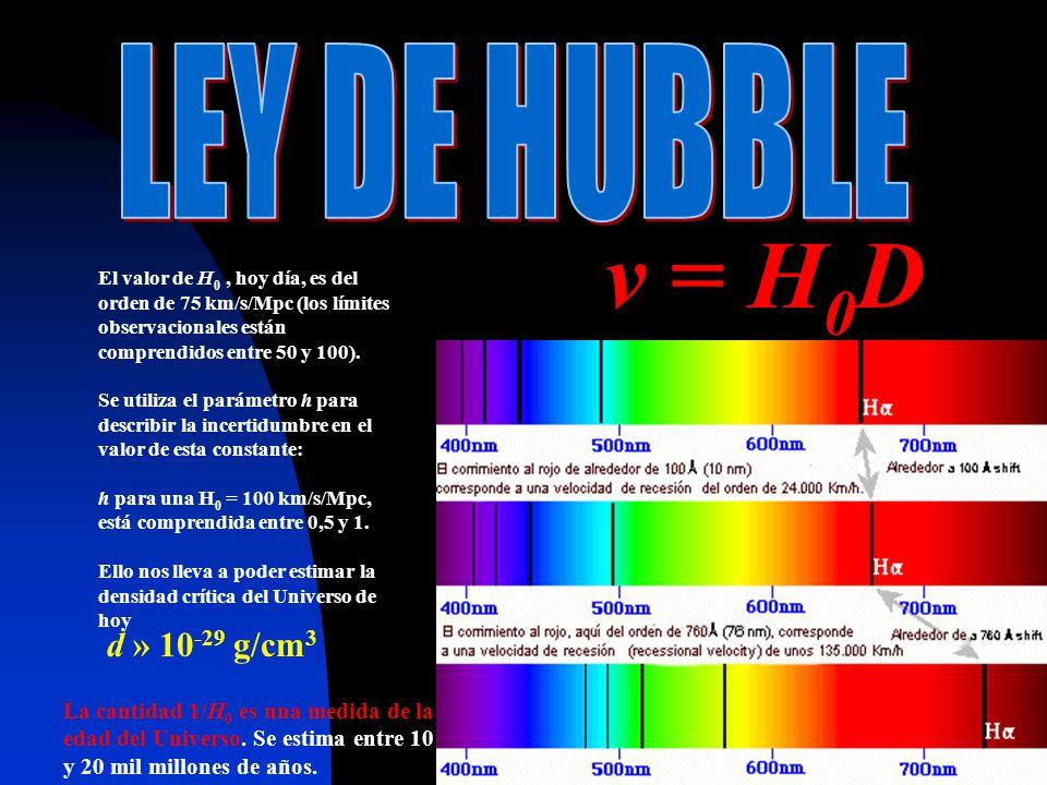 El valor de H 0, hoy día, es del orden de 75 km/s/Mpc (los límites observacionales están comprendidos entre 50 y 100).