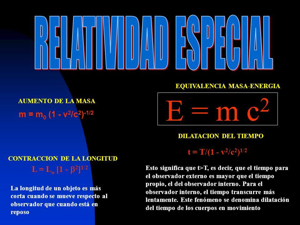 E = m c 2 m = m 0 (1 - v 2 /c 2 ) -1/2 L = L o [1 - 2 ] 1/2 La longitud de un objeto es más corta cuando se mueve respecto al observador que cuando está en reposo t = T/(1 - v 2 /c 2 ) 1/2 Esto significa que t>T, es decir, que el tiempo para el observador externo es mayor que el tiempo propio, el del observador interno.