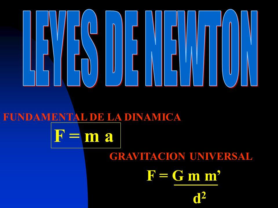 FUNDAMENTAL DE LA DINAMICA GRAVITACION UNIVERSAL F = m a F = G m m d2d2