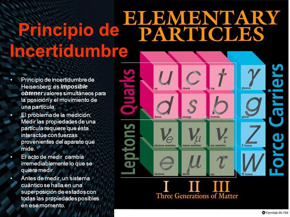 Principio de Incertidumbre imposible obtenerPrincipio de incertidumbre de Heisenberg: es imposible obtener valores simultáneos para la posición y el m