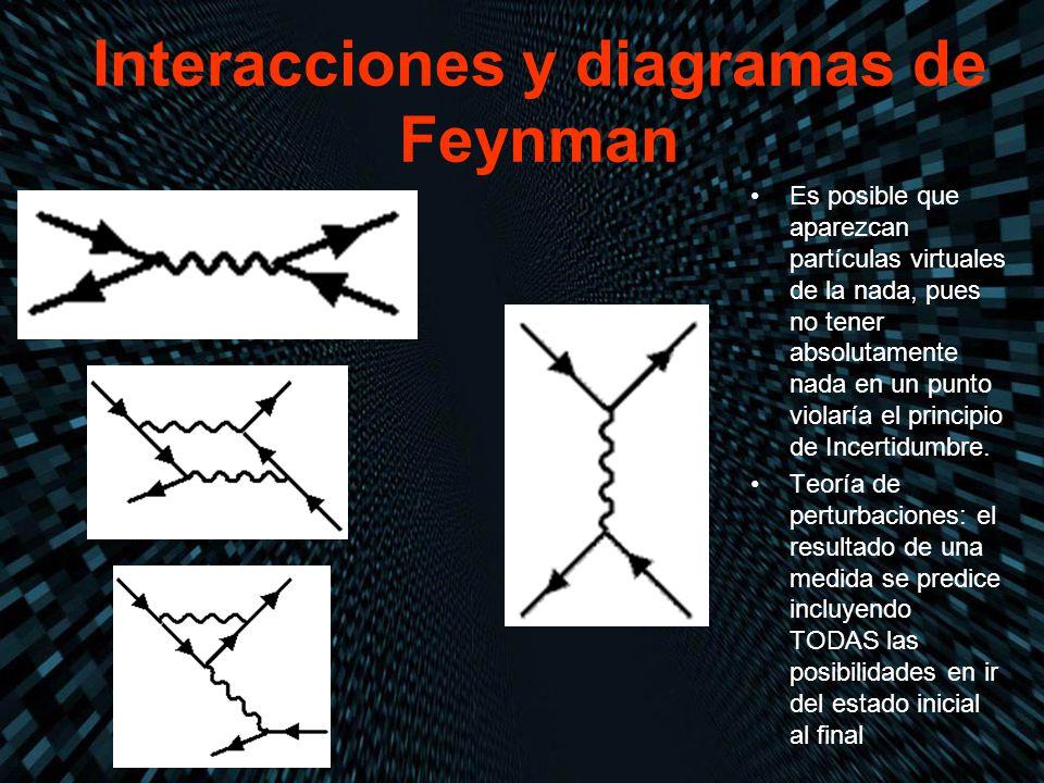 Interacciones y diagramas de Feynman Es posible que aparezcan partículas virtuales de la nada, pues no tener absolutamente nada en un punto violaría e