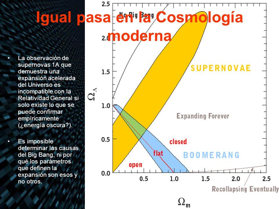 Igual pasa en la Cosmología moderna La observación de supernovas 1A que demuestra una expansión acelerada del Universo es incompatible con la Relativi