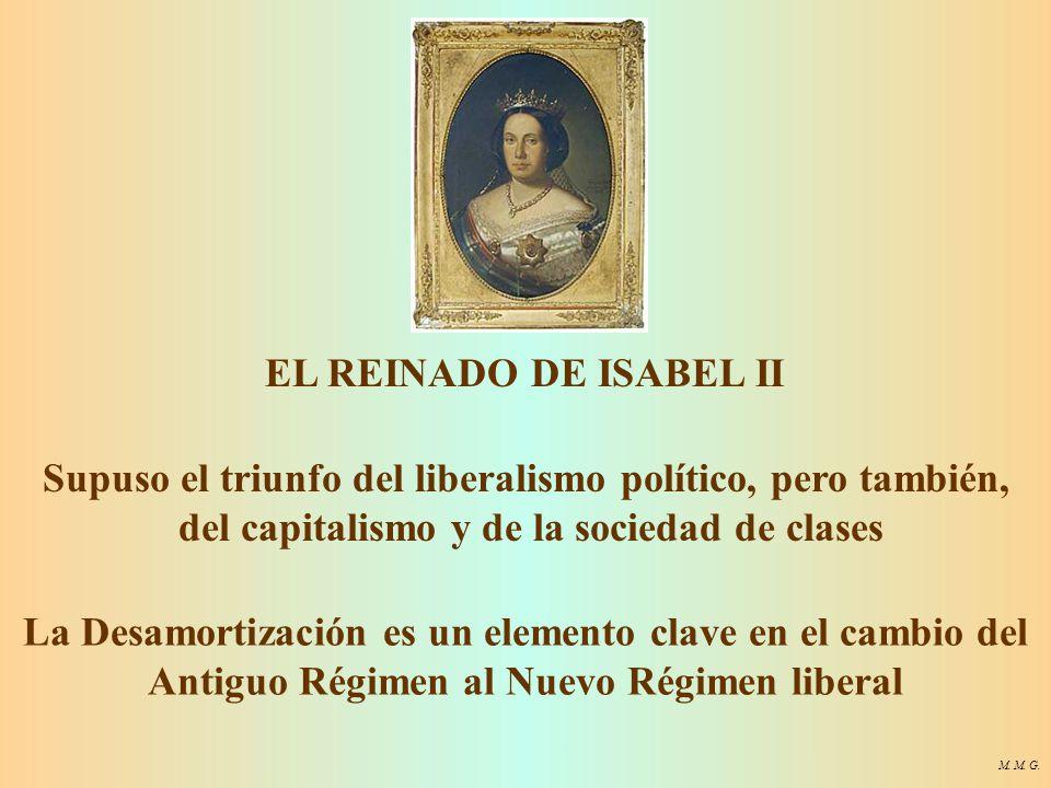 Supuso el triunfo del liberalismo político, pero también, del capitalismo y de la sociedad de clases M.