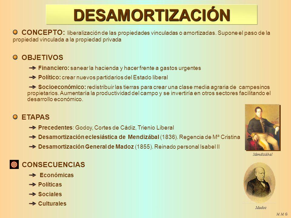 DESAMORTIZACIÓN CONCEPTO: liberalización de las propiedades vinculadas o amortizadas.